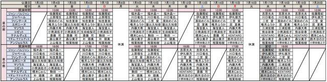 レ・ミゼラブル2019梅田芸術劇場公演キャストスケジュール.JPG