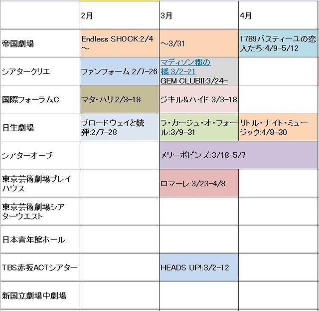 主要劇場2月-4月ミュージカルラインナップ1.JPG